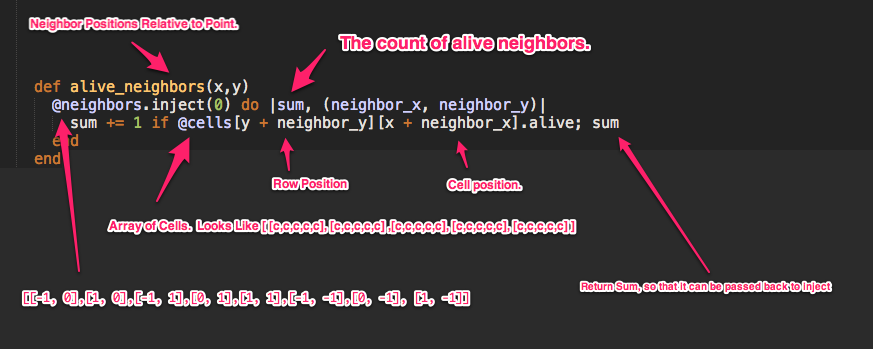 skitch outline of #alive_neighbors
